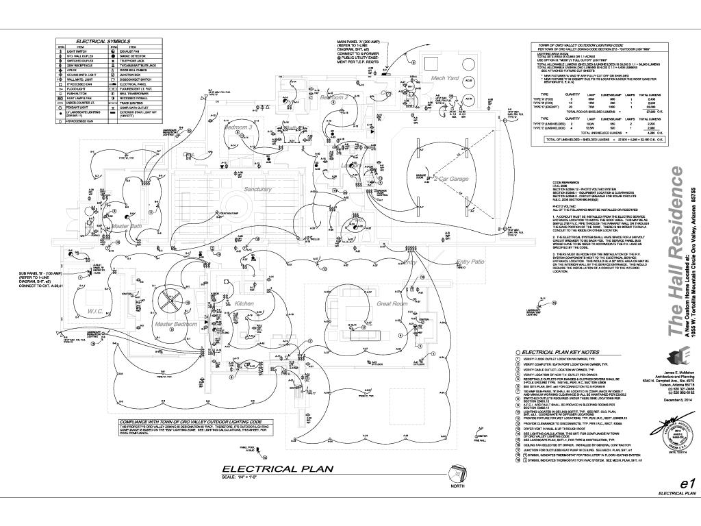 Design Build Process Mcmahon Design Build